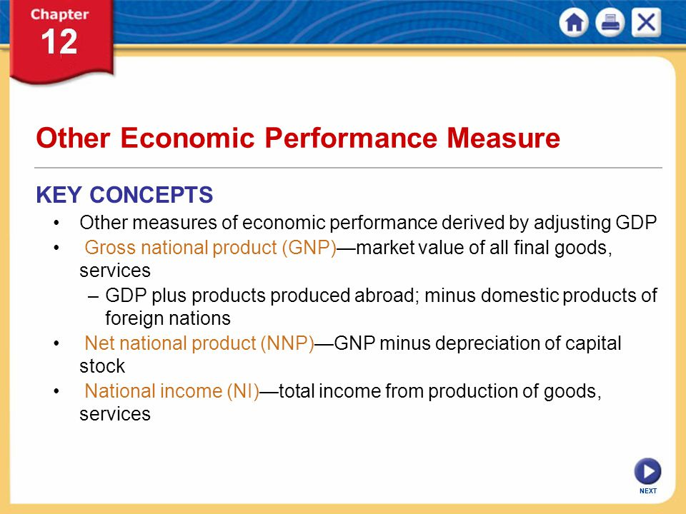 Other Economic Performance Measure