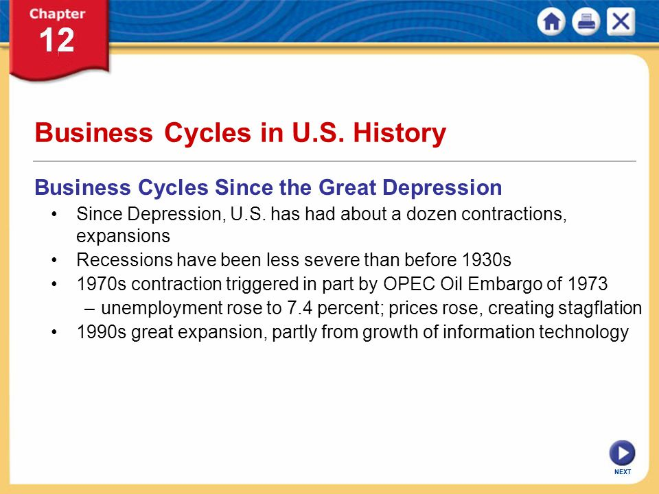 Business Cycles in U.S. History