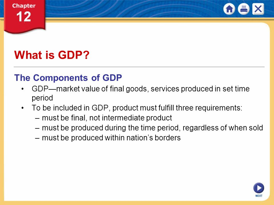 What is GDP The Components of GDP