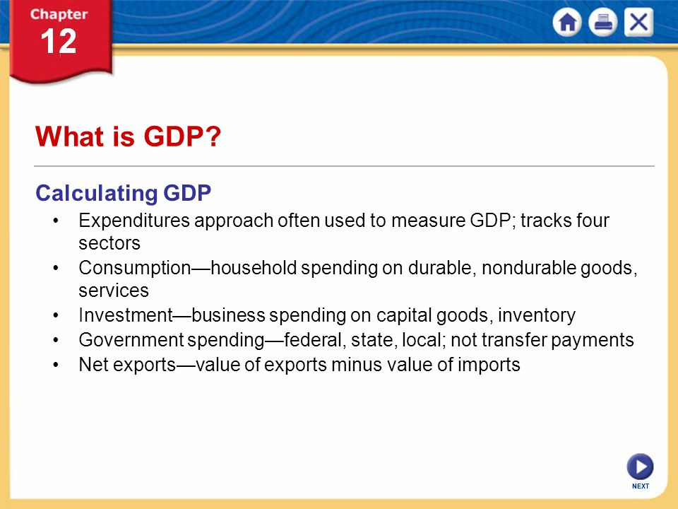 What is GDP Calculating GDP