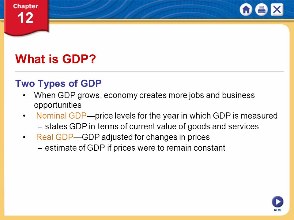 What is GDP Two Types of GDP