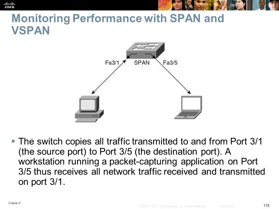 Monitoring Performance with SPAN and VSPAN