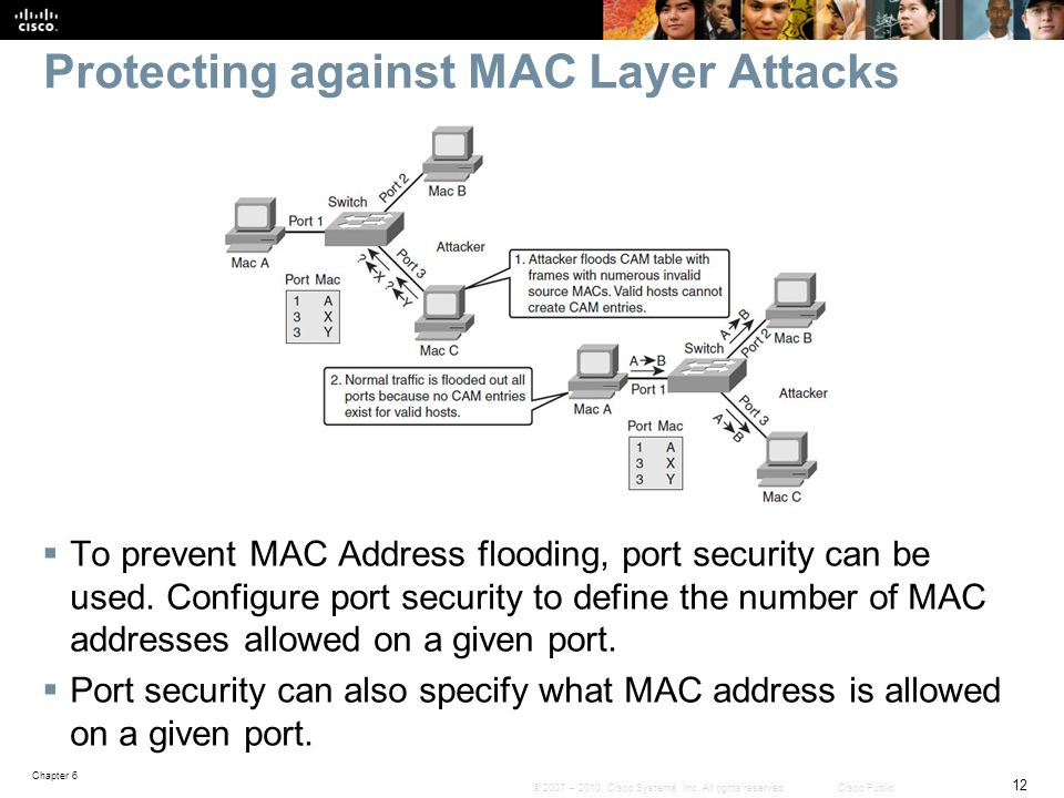 Protecting against MAC Layer Attacks