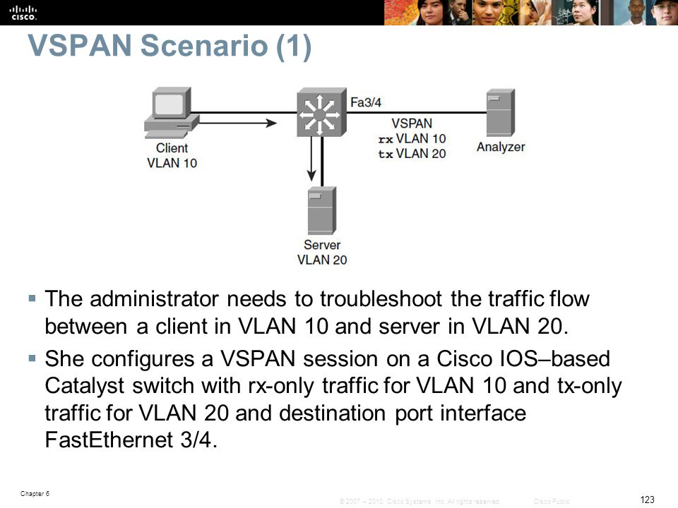 VSPAN Scenario (1) The administrator needs to troubleshoot the traffic flow between a client in VLAN 10 and server in VLAN 20.