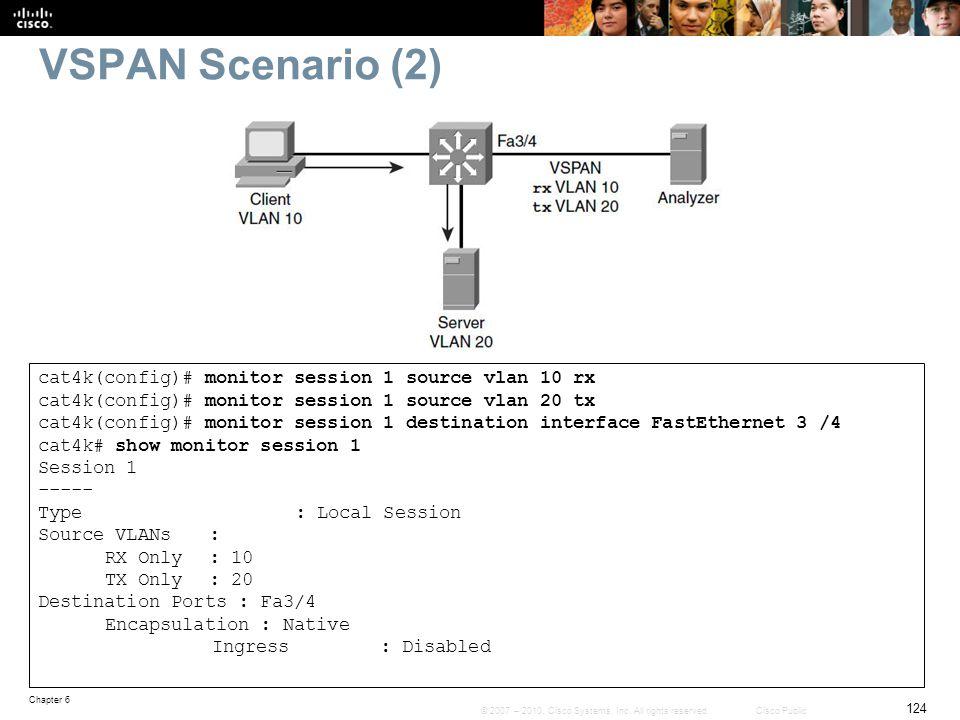 VSPAN Scenario (2)