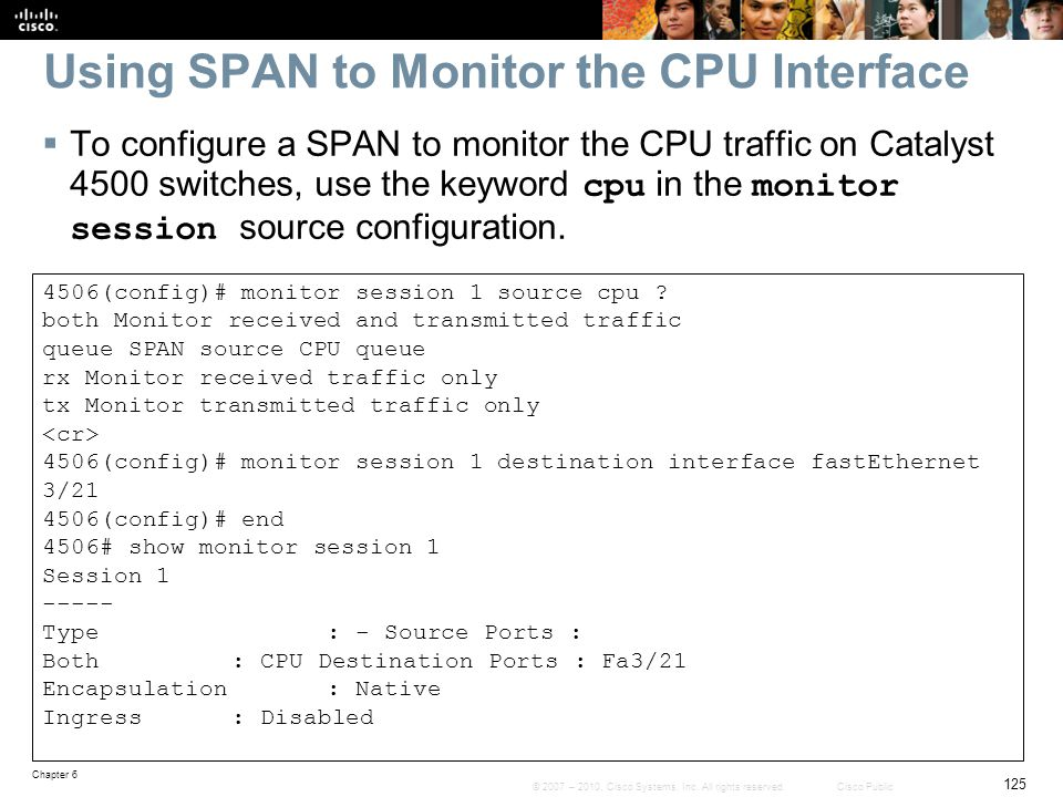 Using SPAN to Monitor the CPU Interface