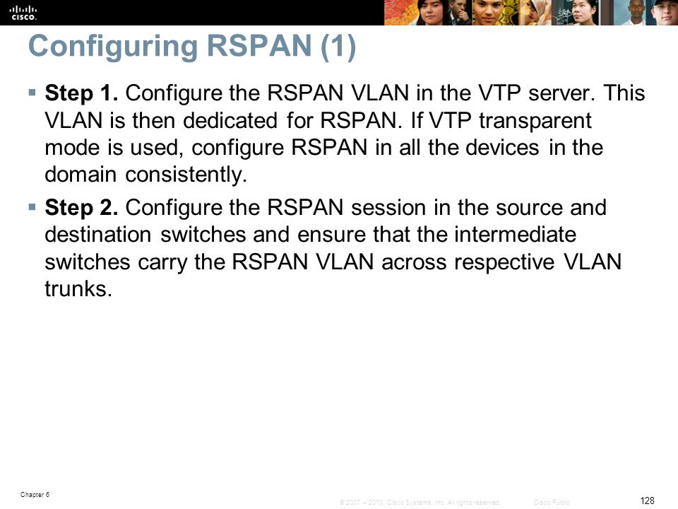 Configuring RSPAN (1)