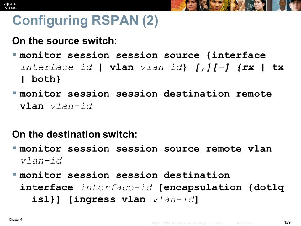 Configuring RSPAN (2) On the source switch: