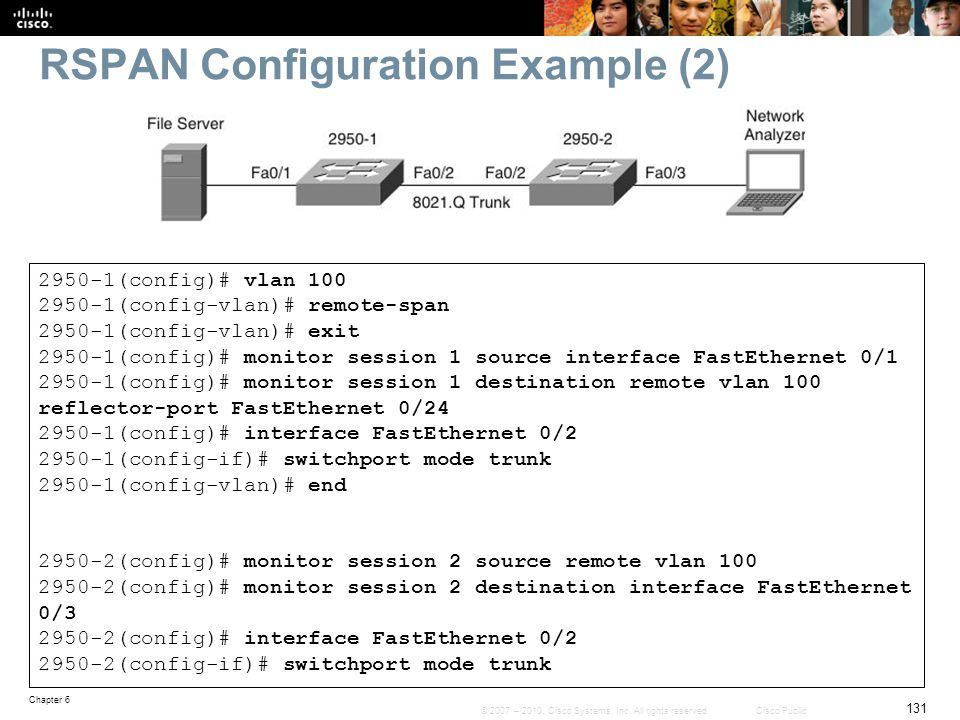 RSPAN Configuration Example (2)