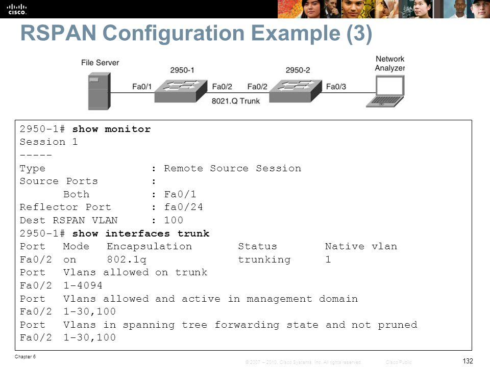 RSPAN Configuration Example (3)