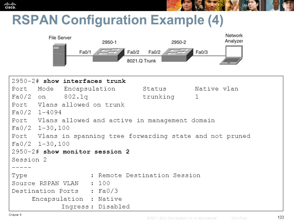 RSPAN Configuration Example (4)