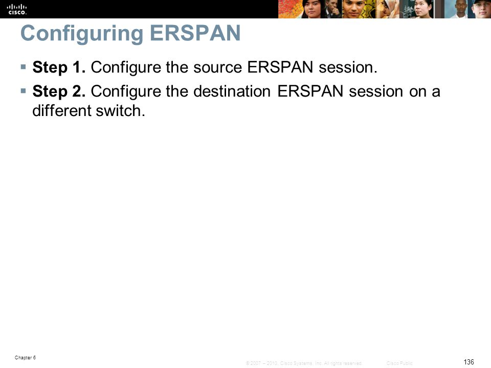 Configuring ERSPAN Step 1. Configure the source ERSPAN session.