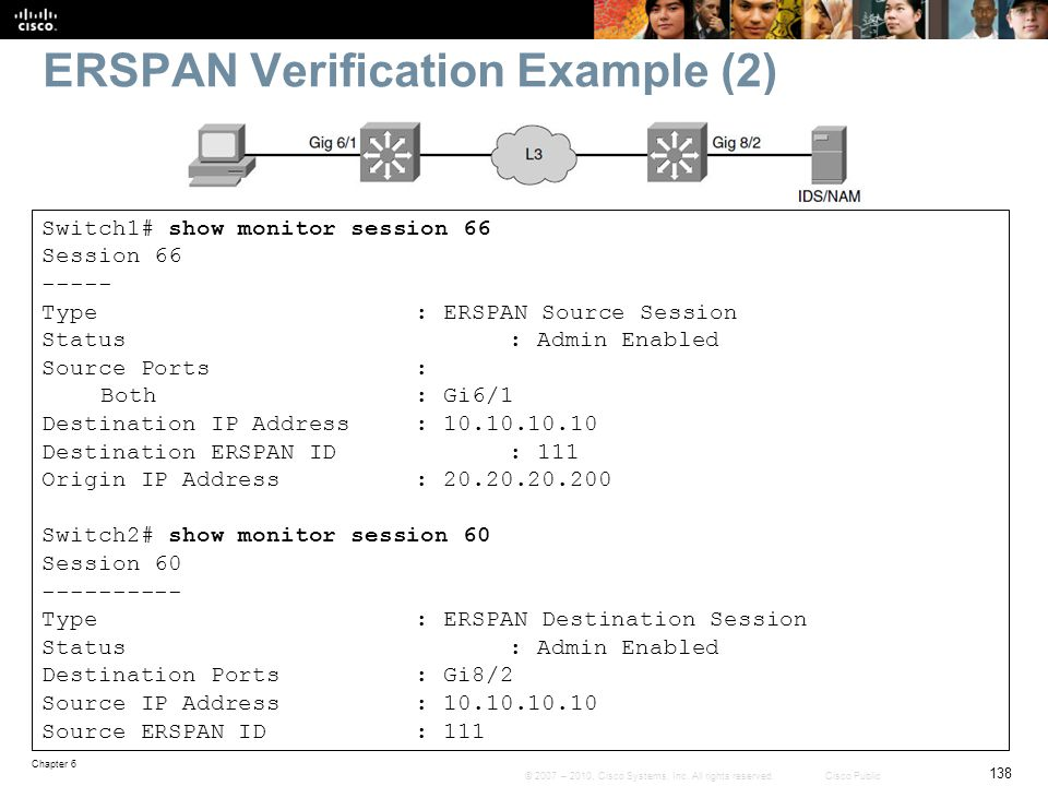 ERSPAN Verification Example (2)