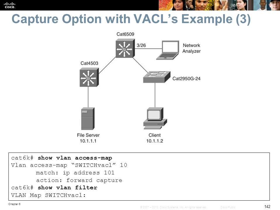 Capture Option with VACL's Example (3)