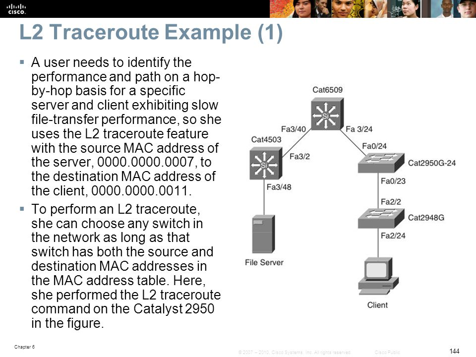 L2 Traceroute Example (1)