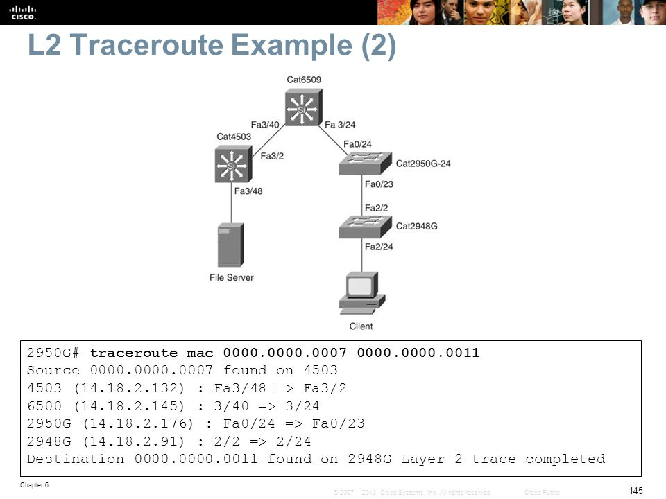 L2 Traceroute Example (2)