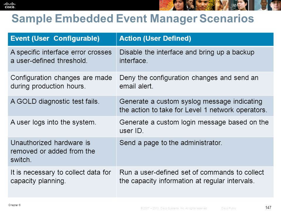 Sample Embedded Event Manager Scenarios