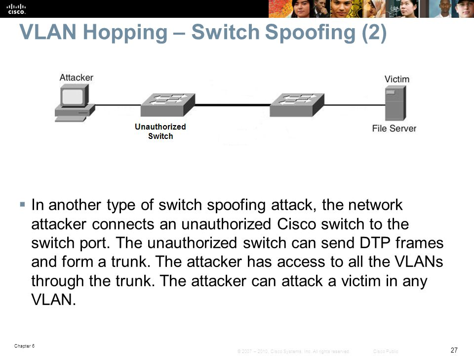 VLAN Hopping – Switch Spoofing (2)