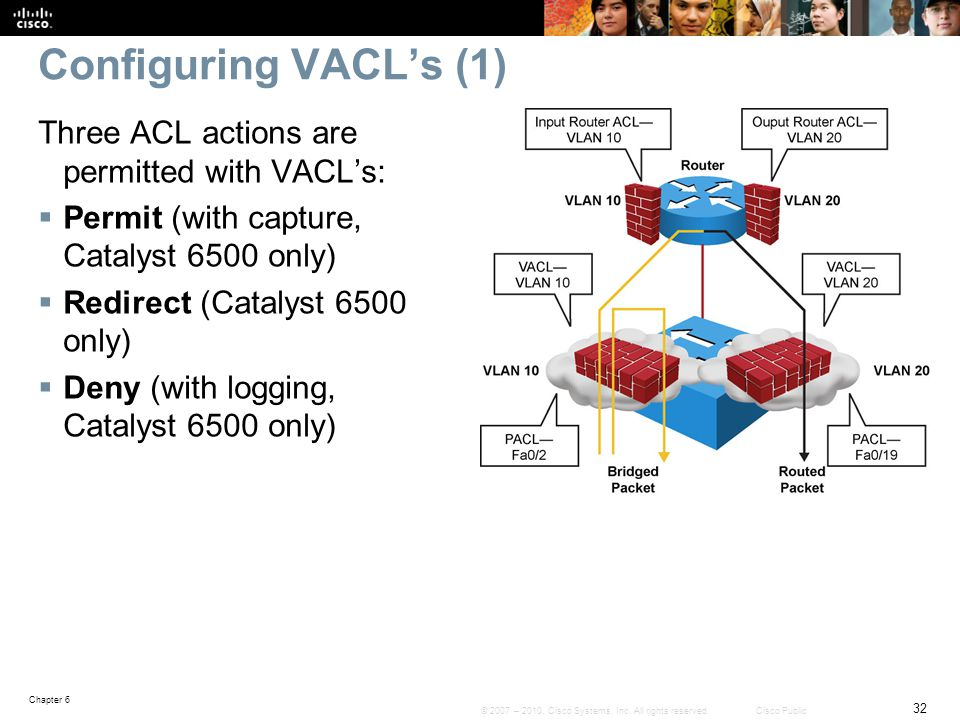 Configuring VACL's (1) Three ACL actions are permitted with VACL's:
