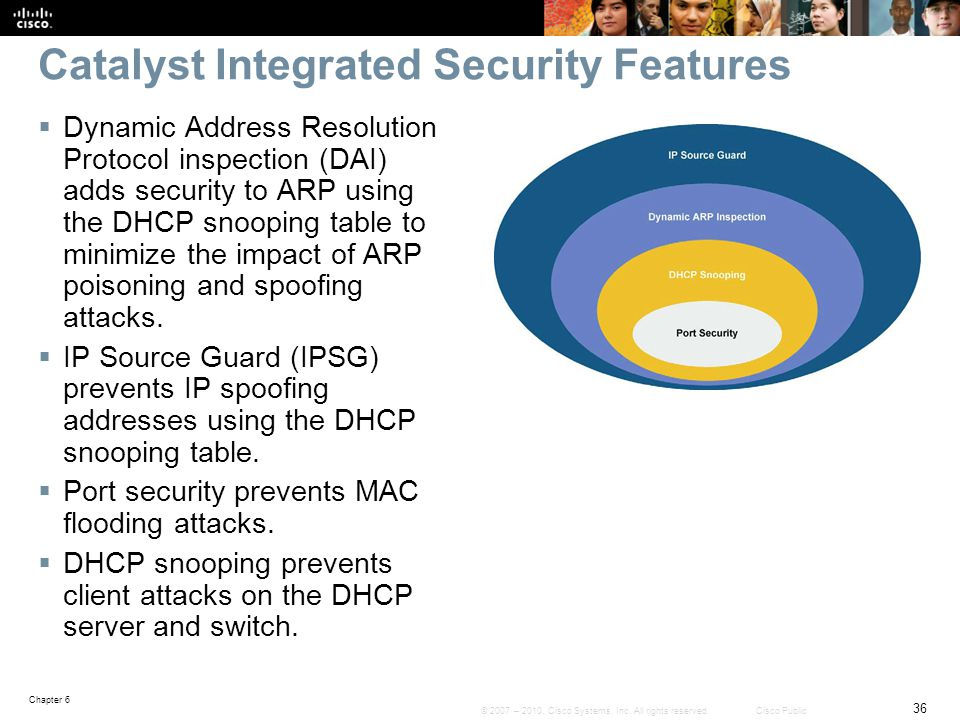 Catalyst Integrated Security Features