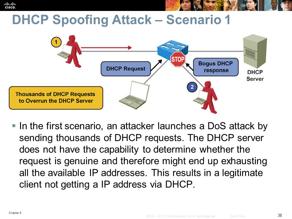 DHCP Spoofing Attack – Scenario 1