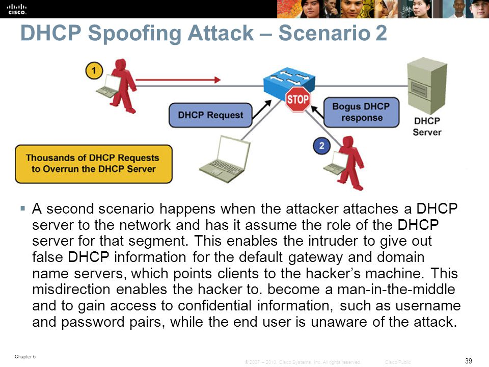 DHCP Spoofing Attack – Scenario 2
