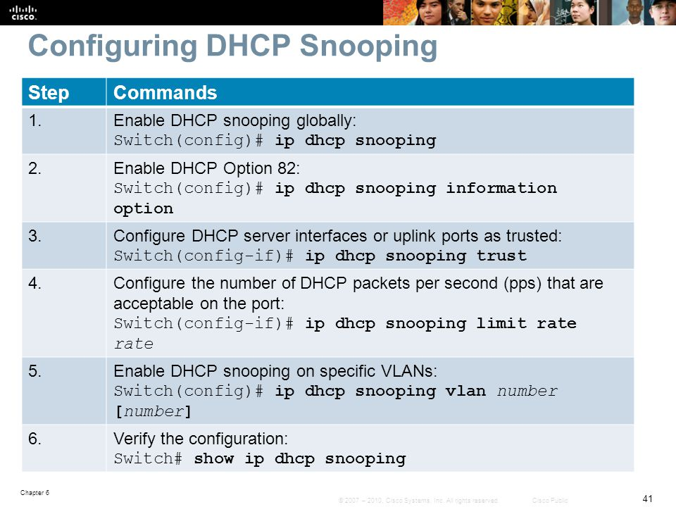 Configuring DHCP Snooping