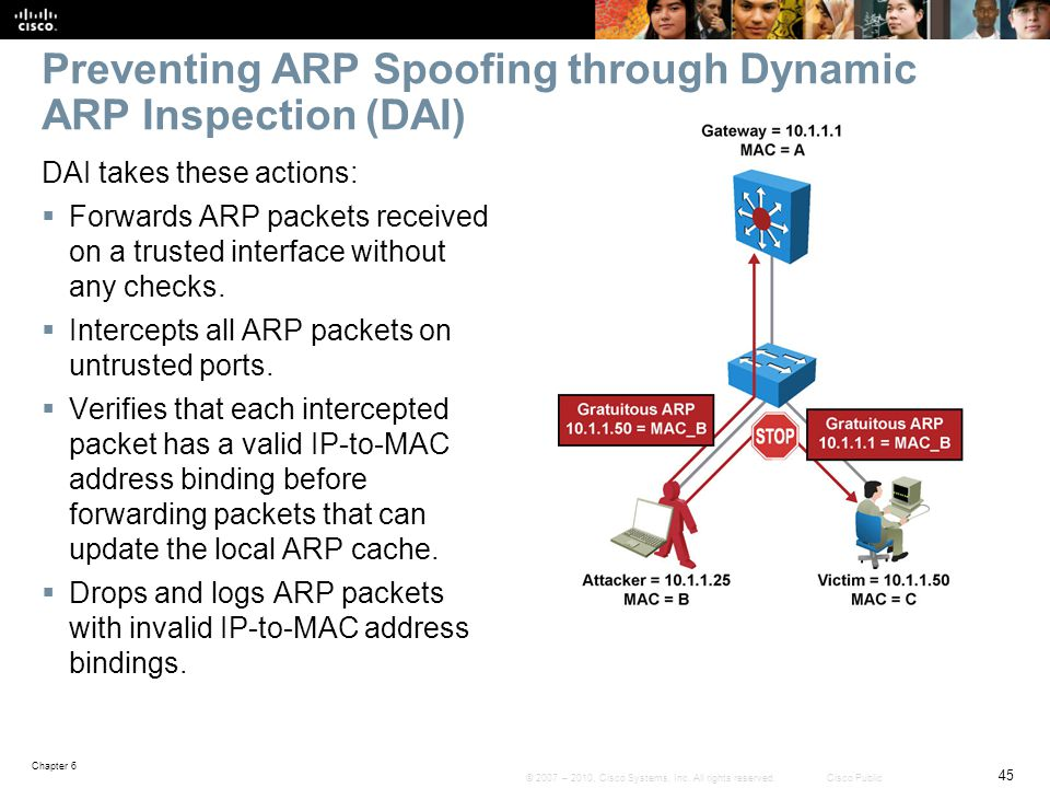 Preventing ARP Spoofing through Dynamic ARP Inspection (DAI)