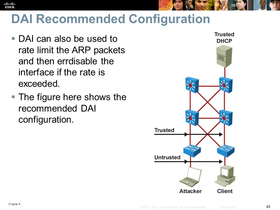 DAI Recommended Configuration