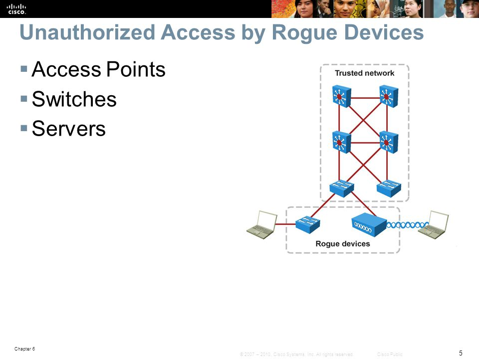 Unauthorized Access by Rogue Devices