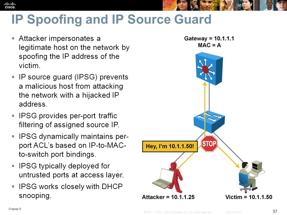 IP Spoofing and IP Source Guard