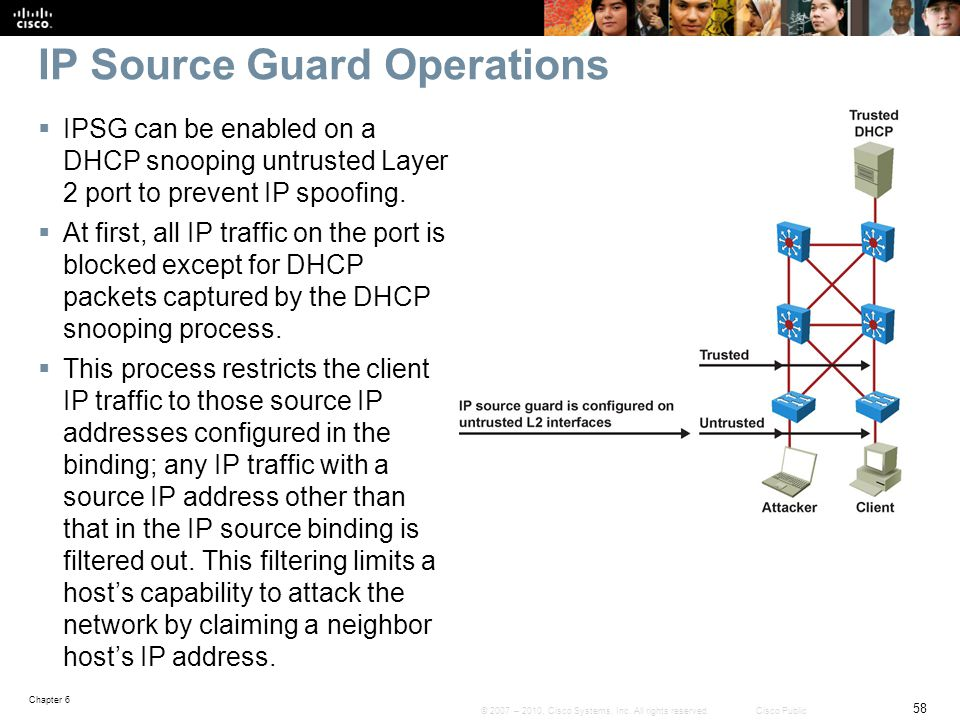 IP Source Guard Operations