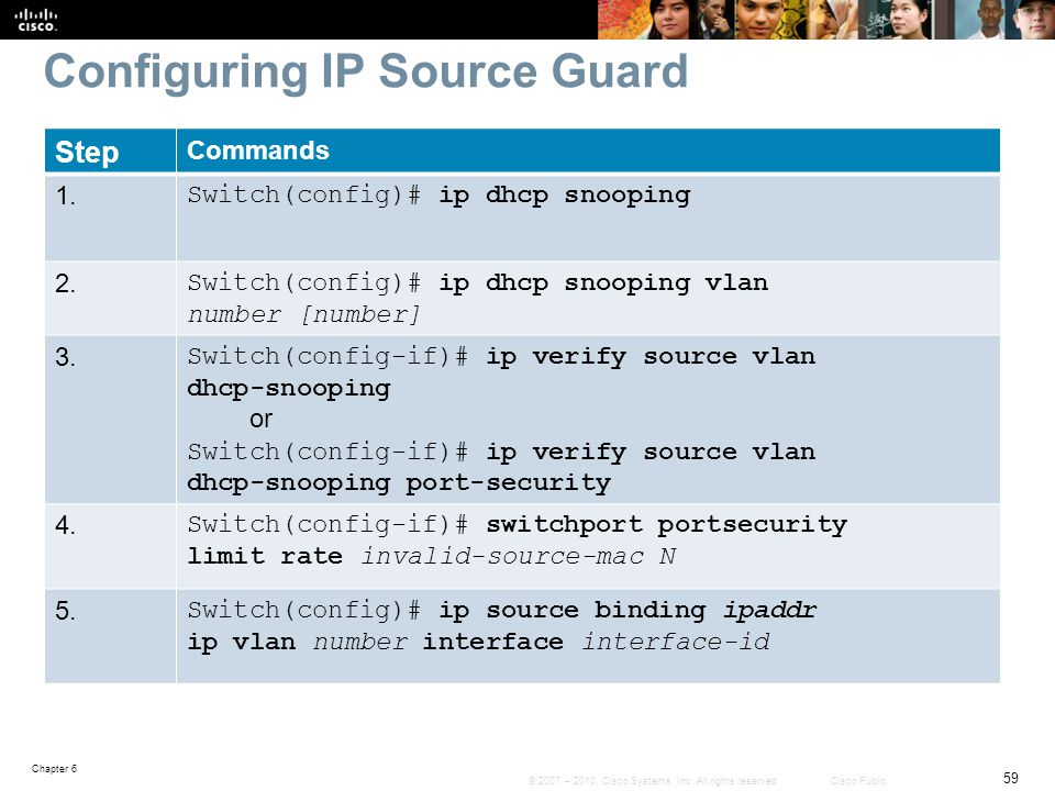 Configuring IP Source Guard