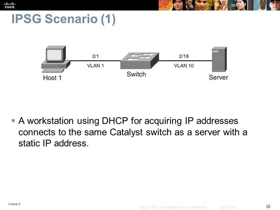 IPSG Scenario (1) A workstation using DHCP for acquiring IP addresses connects to the same Catalyst switch as a server with a static IP address.