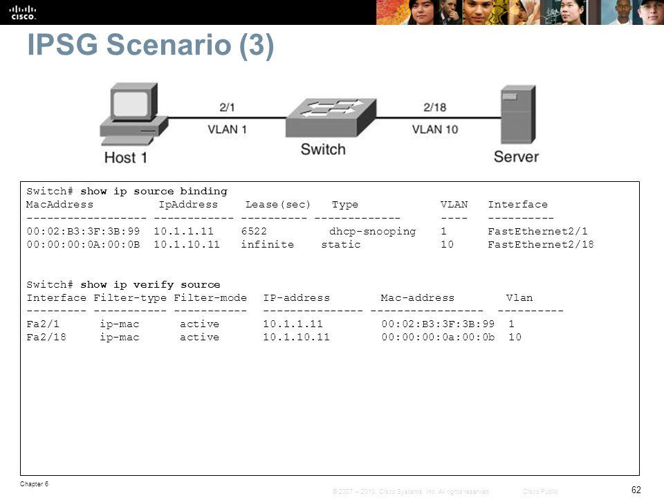 IPSG Scenario (3)