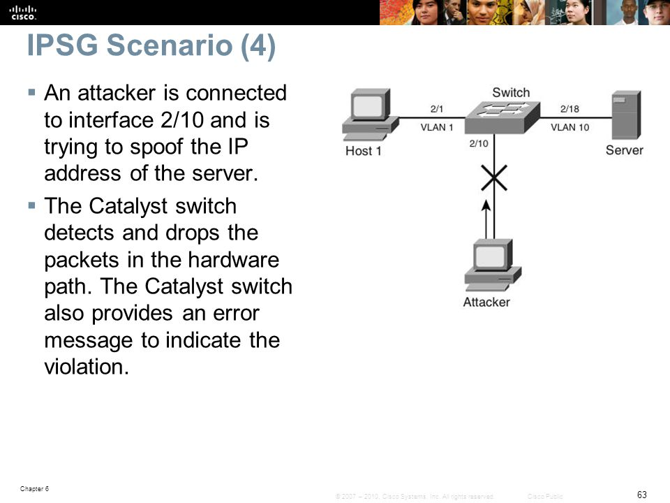 IPSG Scenario (4) An attacker is connected to interface 2/10 and is trying to spoof the IP address of the server.