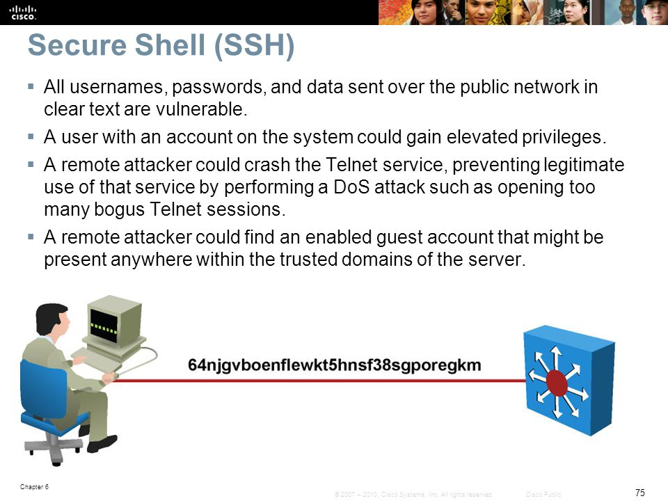Secure Shell (SSH) All usernames, passwords, and data sent over the public network in clear text are vulnerable.