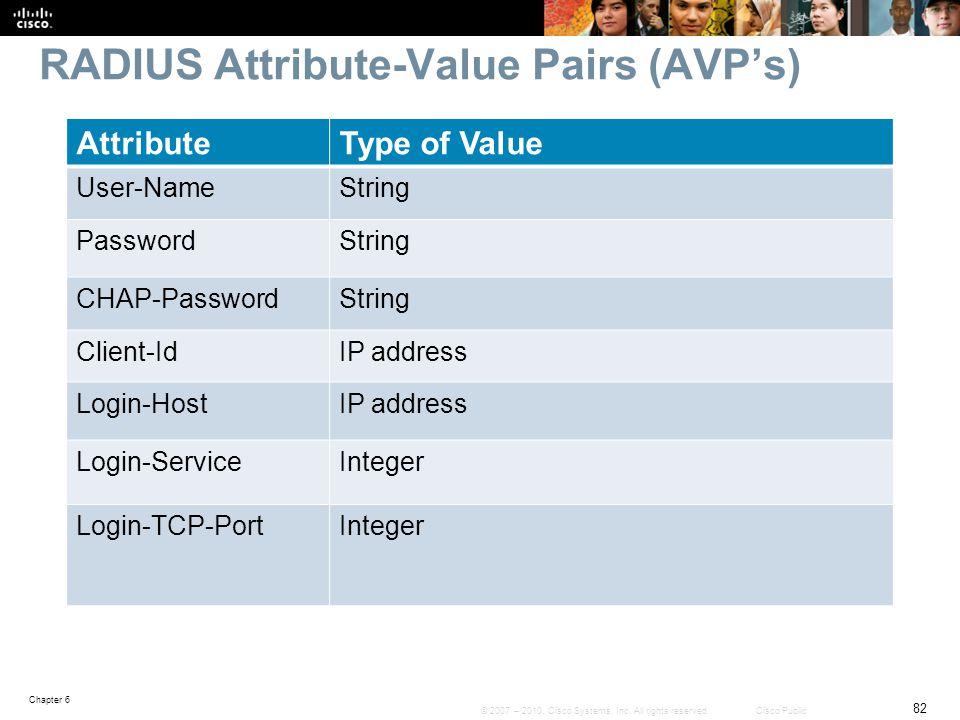 RADIUS Attribute-Value Pairs (AVP's)