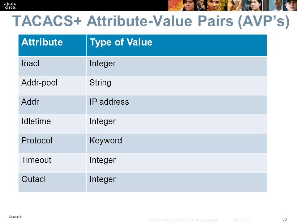 TACACS+ Attribute-Value Pairs (AVP's)