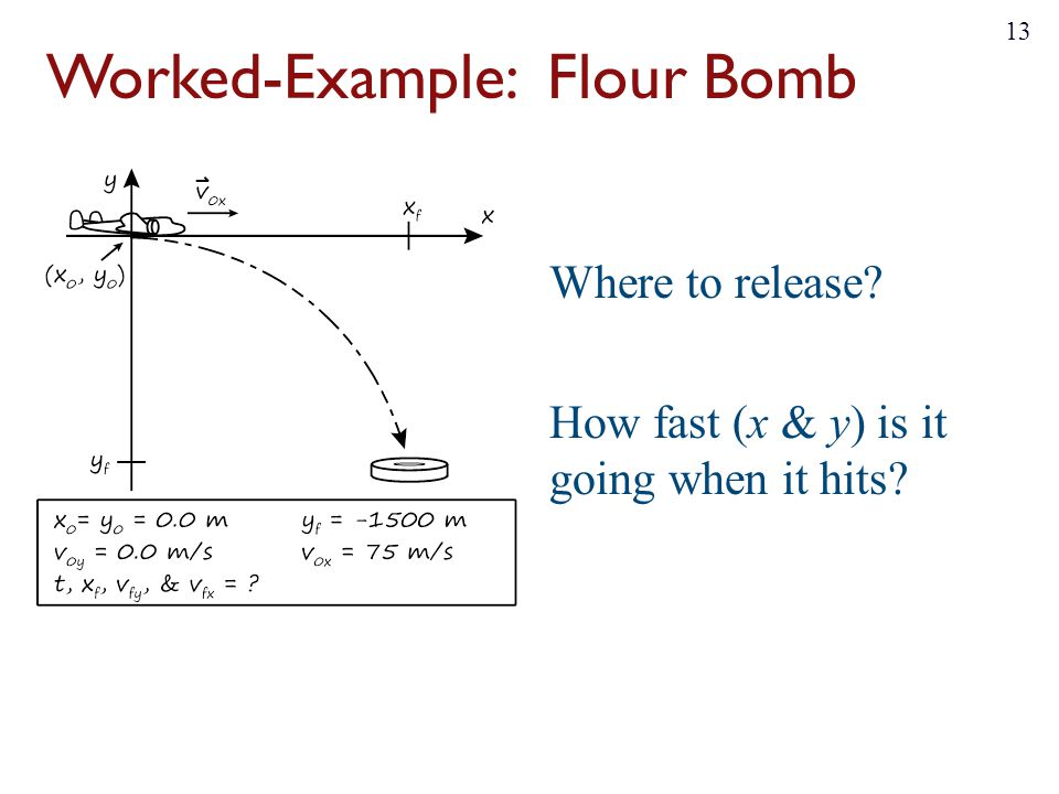 Worked-Example: Flour Bomb
