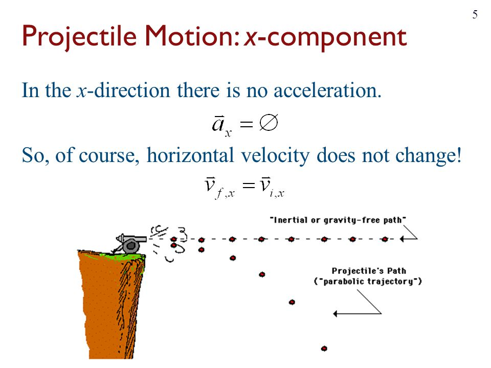 Projectile Motion: x-component