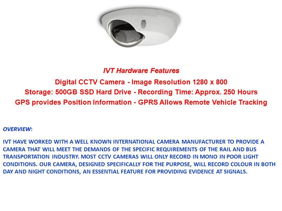 Digital CCTV Camera - Image Resolution 1280 x 800