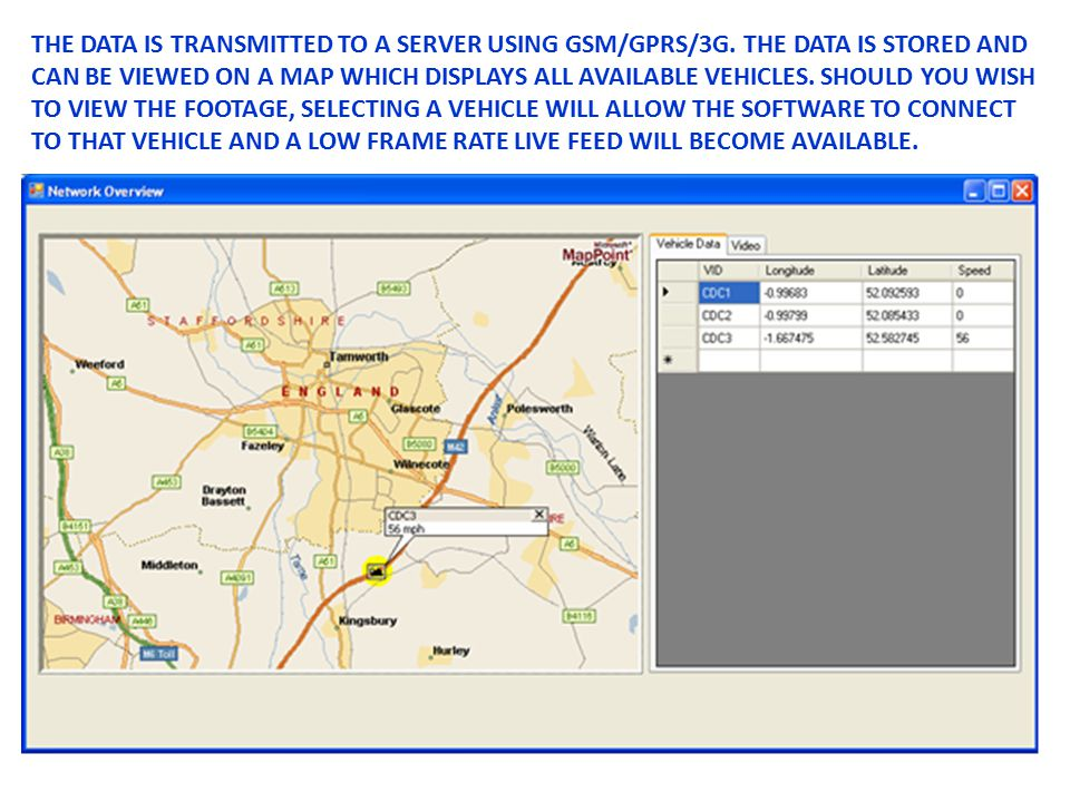 The data is transmitted to a server using GSM/GPRS/3G
