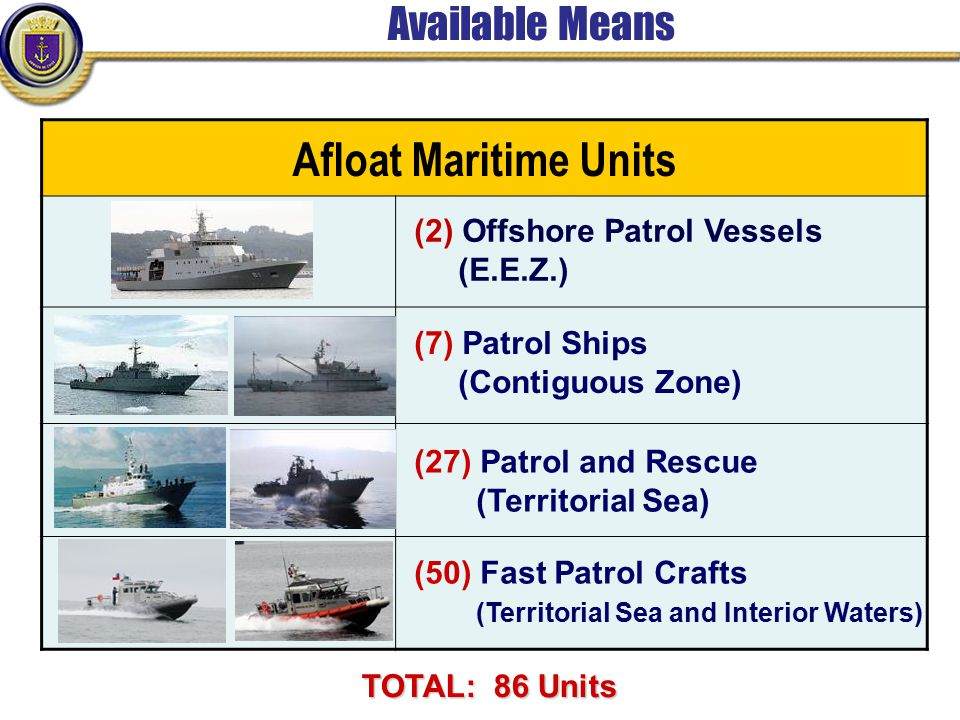 Afloat Maritime Units Available Means (2) Offshore Patrol Vessels