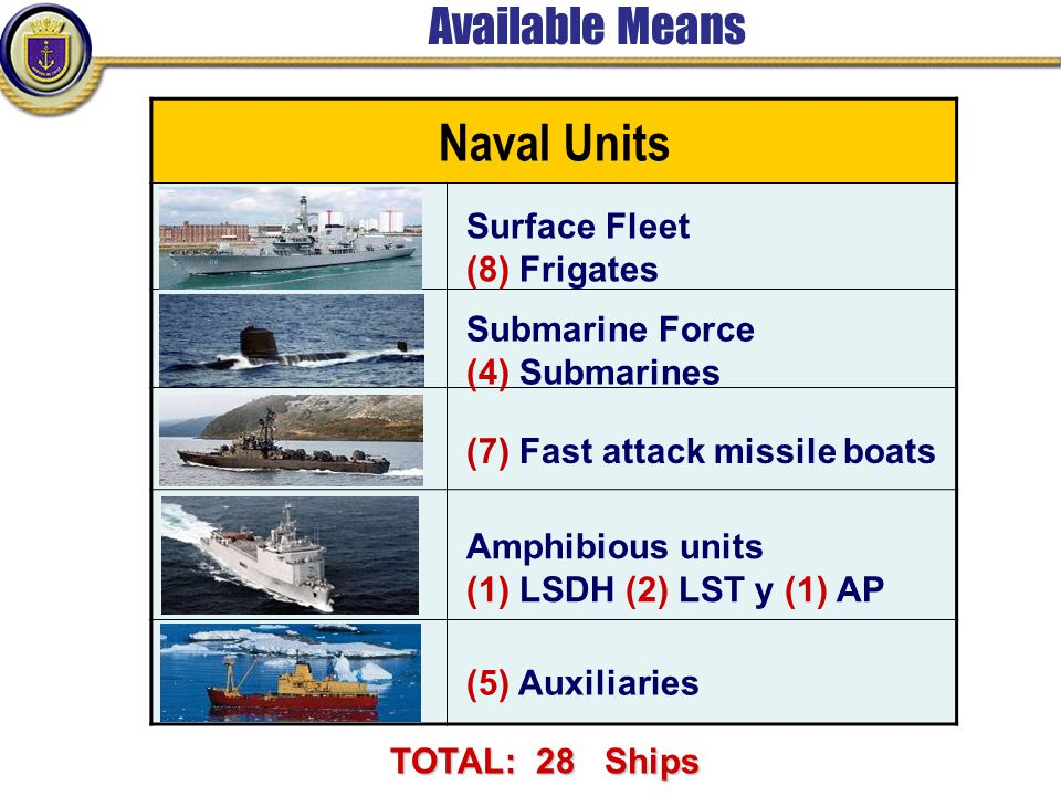 Naval Units Available Means Surface Fleet (8) Frigates Submarine Force