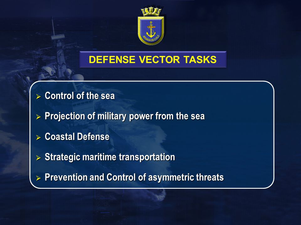 DEFENSE VECTOR TASKS Control of the sea. Projection of military power from the sea. Coastal Defense.