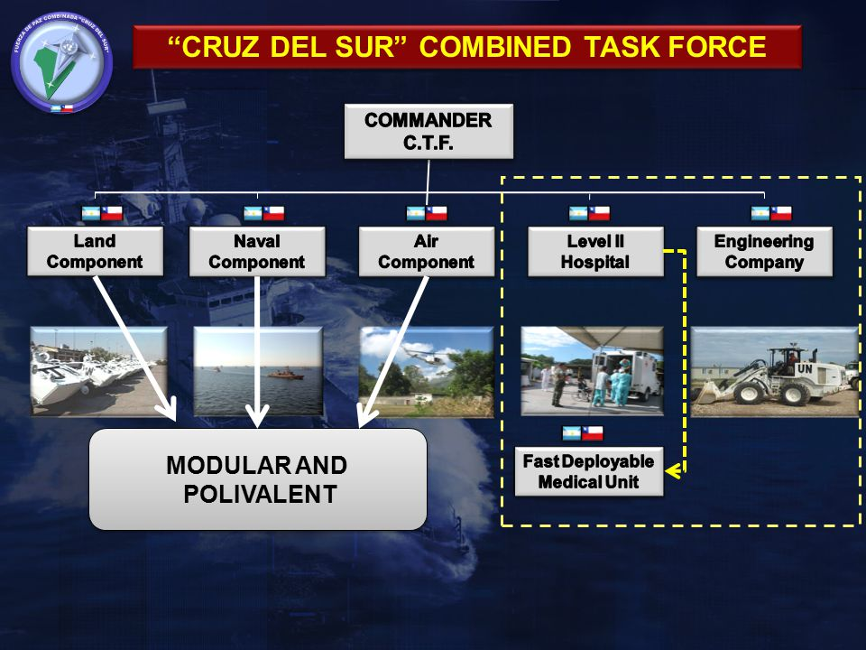 CRUZ DEL SUR COMBINED TASK FORCE Fast Deployable Medical Unit