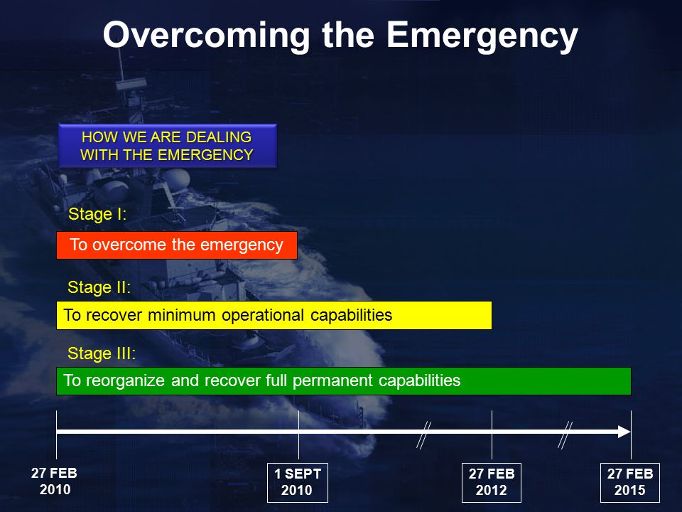 Overcoming the Emergency