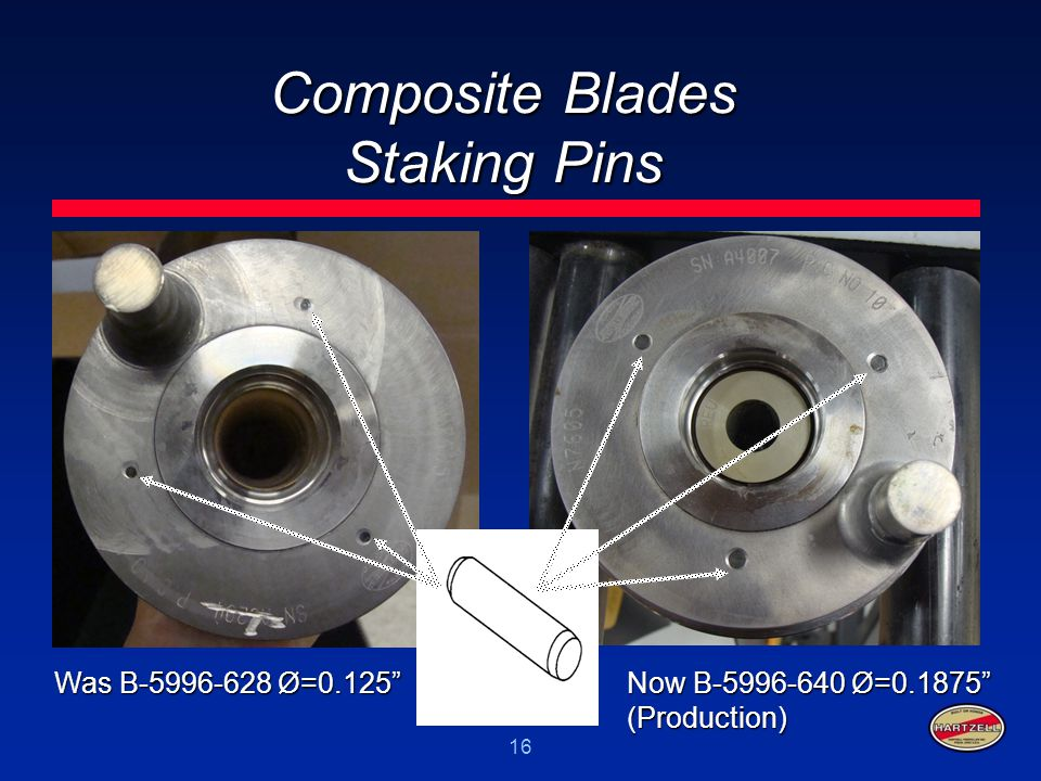 Composite Blades Staking Pins