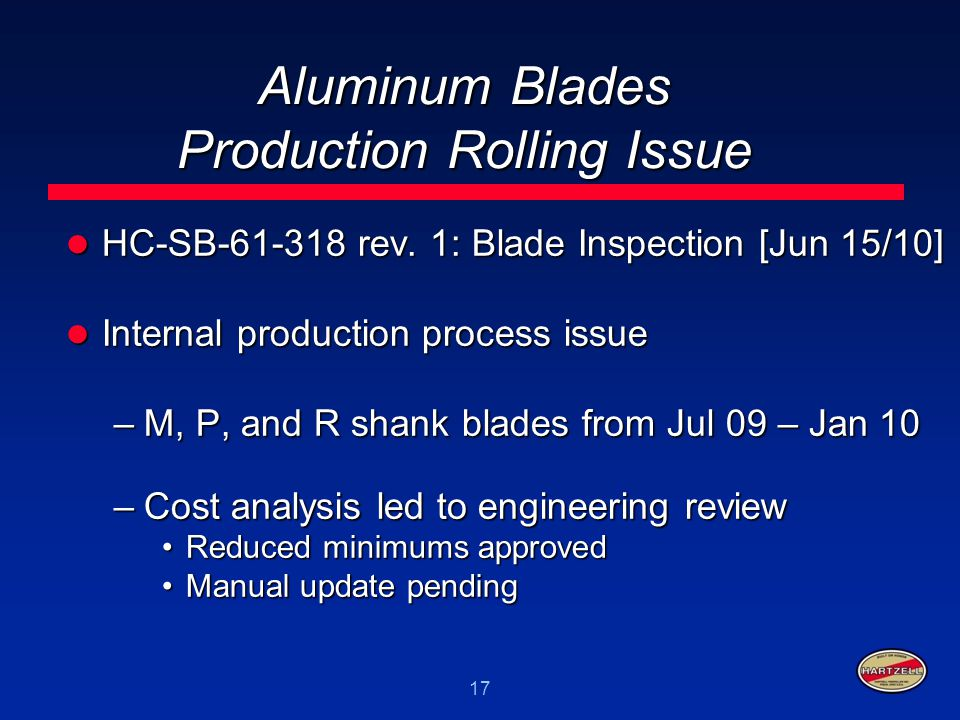 Aluminum Blades Production Rolling Issue